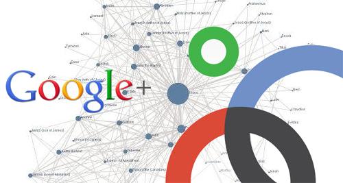 Google prepara il nuovo Google, Ripetitivo ? No Semantico!
