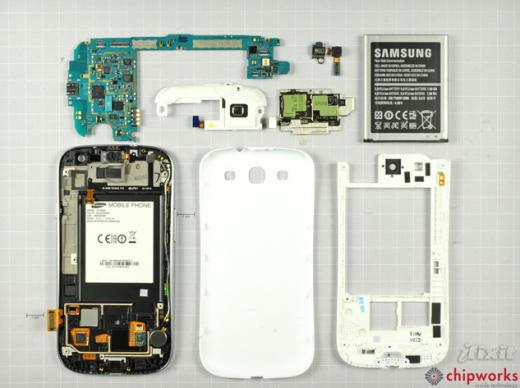 Galaxy S III ha la stessa fotocamera Sony montata su iPhone 4S