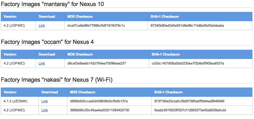 Disponibili le factory images di Android 4.2 per Nexus 4, Nexus 7, Nexus 10 e Galaxy Nexus