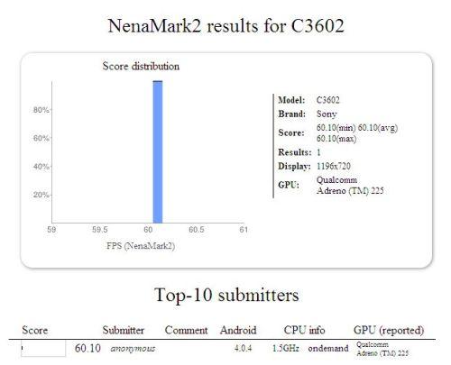 Sony C3602 appare in NenaMark2: display HD e CPU Snapdragon S4