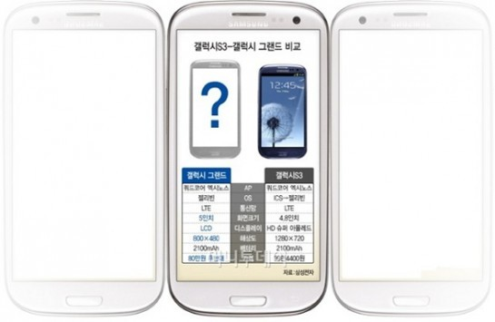 Samsung Galaxy Grand DUOS: nuovo smartphone Android atteso per il 2013