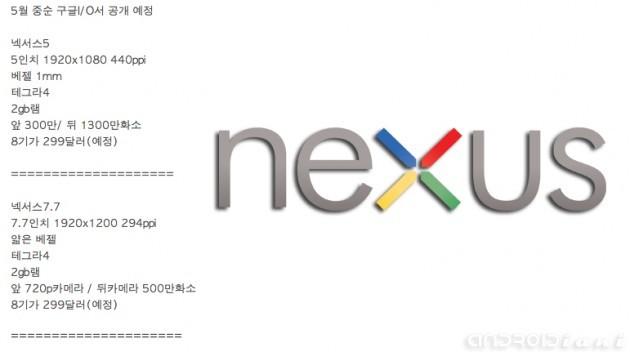 Google I/O 2013: forse verranno presentati LG Nexus 5 e Nexus 7.7 [RUMOR]