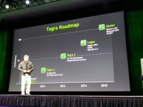 NVIDIA svela i suoi due nuovi processori Tegra: 'Logan' e 'Parker'