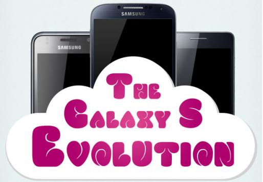 L'evoluzione della specie: dal Samsung Galaxy S al nuovo Galaxy S IV [INFOGRAFICA]