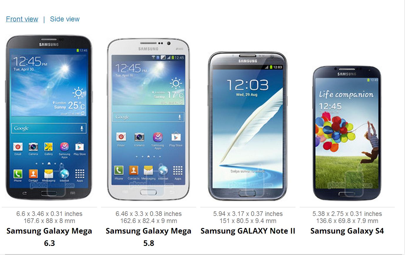 Samsung galaxy mega confronto dimensioni con note ii s4 for Smartphone piccole dimensioni