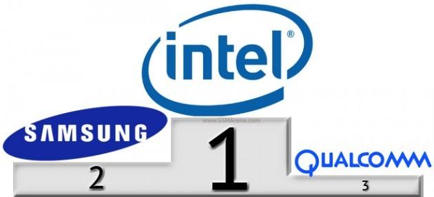 Gartner: Intel comanda il mercato, Qualcomm registra la crescita più alta