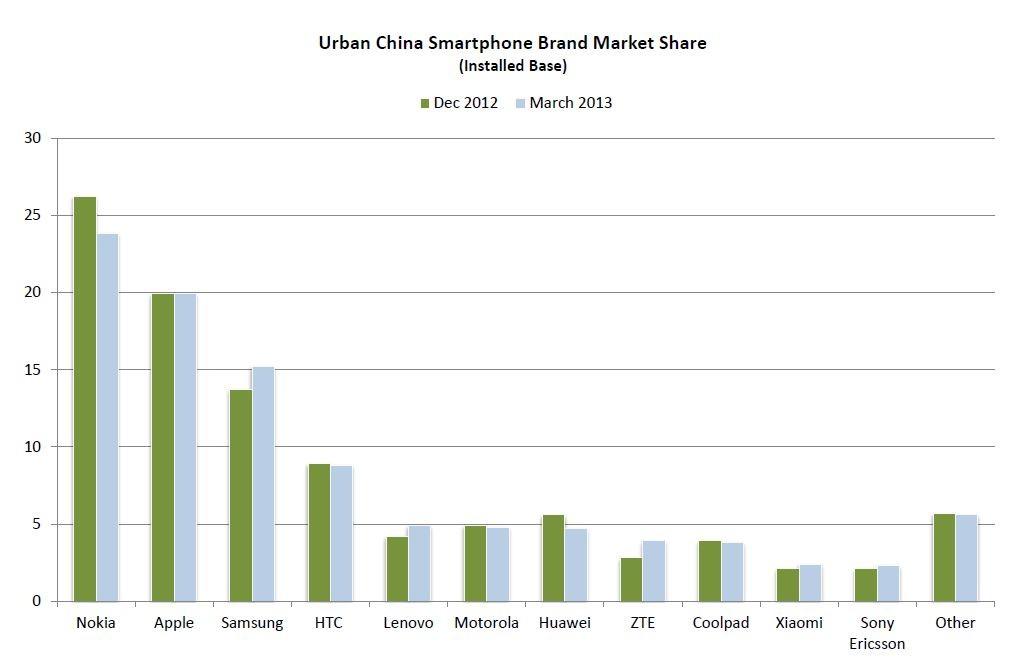 cina-market-android-2