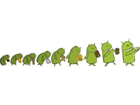 Distribuzione Android di Luglio: ecco i dati ufficiali