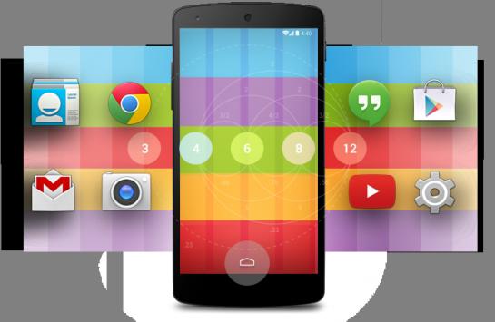 Android 4.4 KitKat: le novità per gli sviluppatori