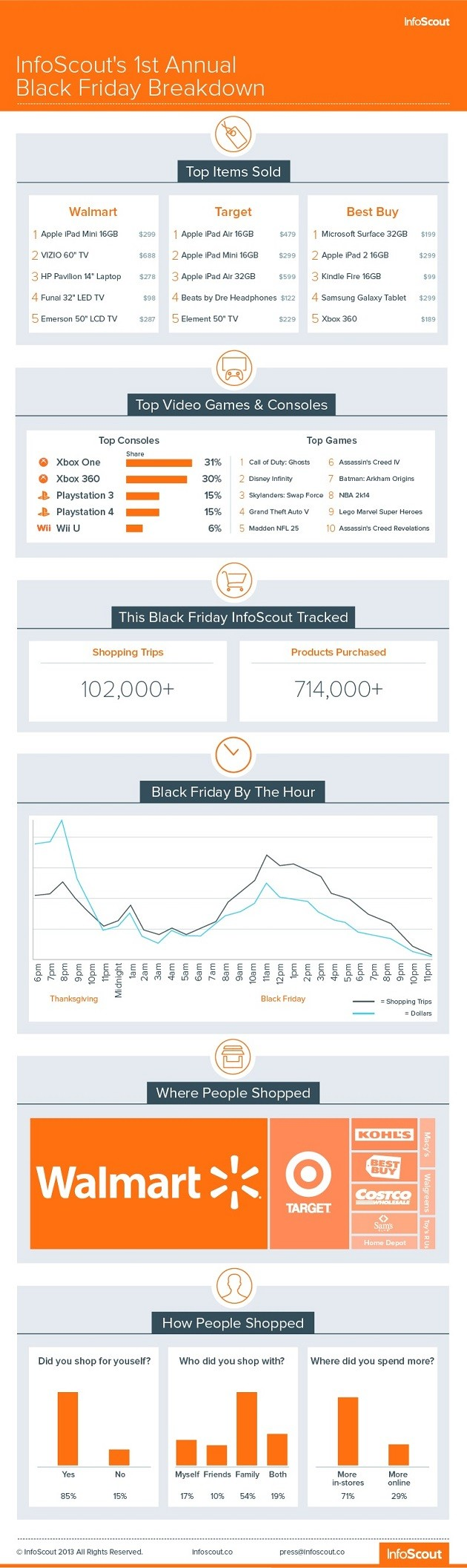 409692-black-friday-infographic