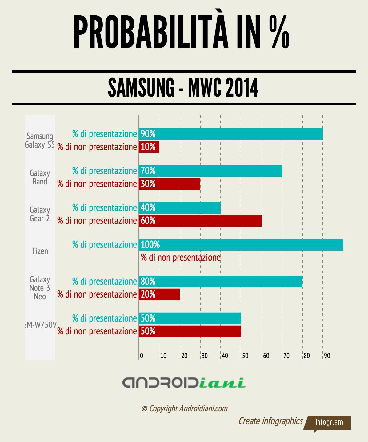 samsung_infografica
