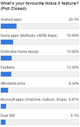 Nokia-X-favorite-Android-apps-1
