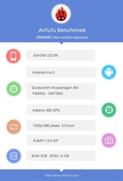 254x373xxiaomi-mi4-antutu-1.jpg,qresize=254,P2C373.pagespeed.ic.Fp8rlt2YHO