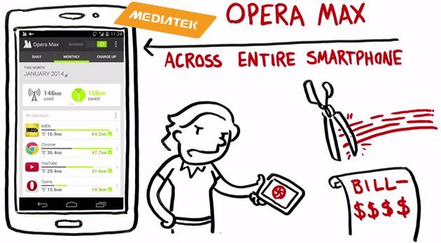 MediaTek integrerà Opera Max in due suoi chipset